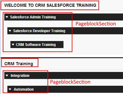 Visualforce apex:pageblocksection Tag