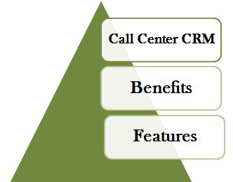 Call Center CRM Software   Call Center CRM Systems
