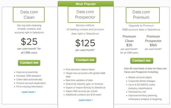 Data.com editions