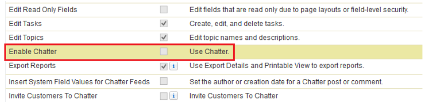 Salesforce Chatter Profile Based Rollout to Boost collaboration